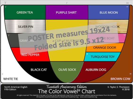 Color Vowel Chart poster